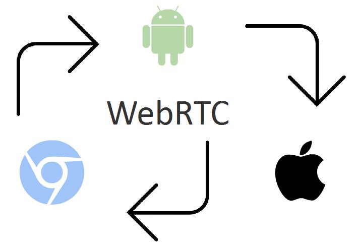 Разработка WebRTC видеочата между iOS, Android и браузером - 14