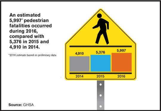 В росте количества ДТП с участием пешеходов могут быть виноваты смартфоны - 3