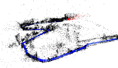 SLAM trajectory + map example