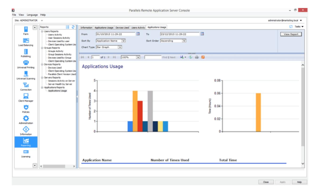 Всё в ажуре: интеграция Parallels RAS в Microsoft Azure - 4