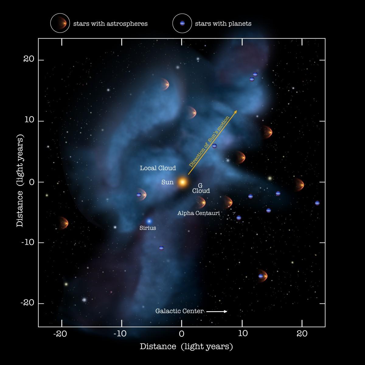 Возможен ли StarShot Хокинга-Мильнера? - 4