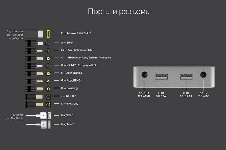 Зарядные устройства Rombica обеспечат энергией все — от нотбуков до коптеров - 3