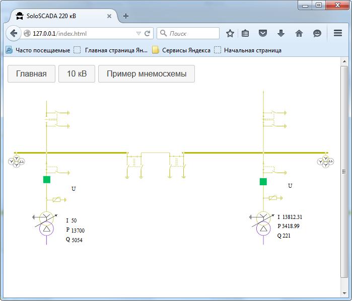 Первые шаги к Web SCADA-системе. Оживляем мнемосхему в браузере с помощью AngularJS - 4