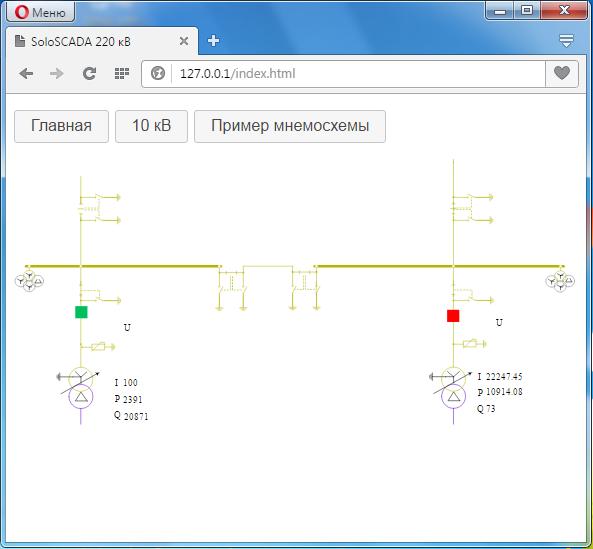 Первые шаги к Web SCADA-системе. Оживляем мнемосхему в браузере с помощью AngularJS - 5