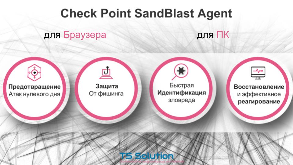 Технологии песочниц. Check Point SandBlast. Часть 3 - 3