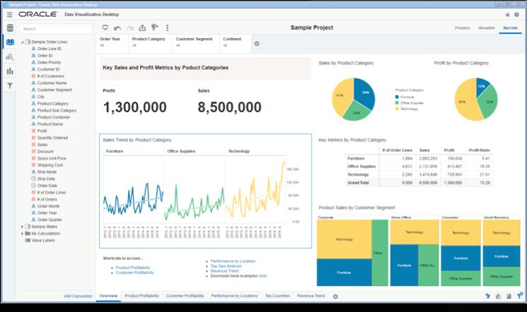 Data Visualization: Data Discovery от Oracle BI - 3