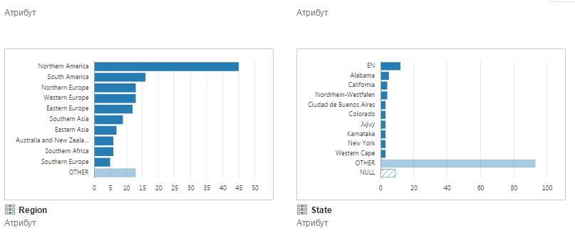 Data Visualization: Data Discovery от Oracle BI - 6
