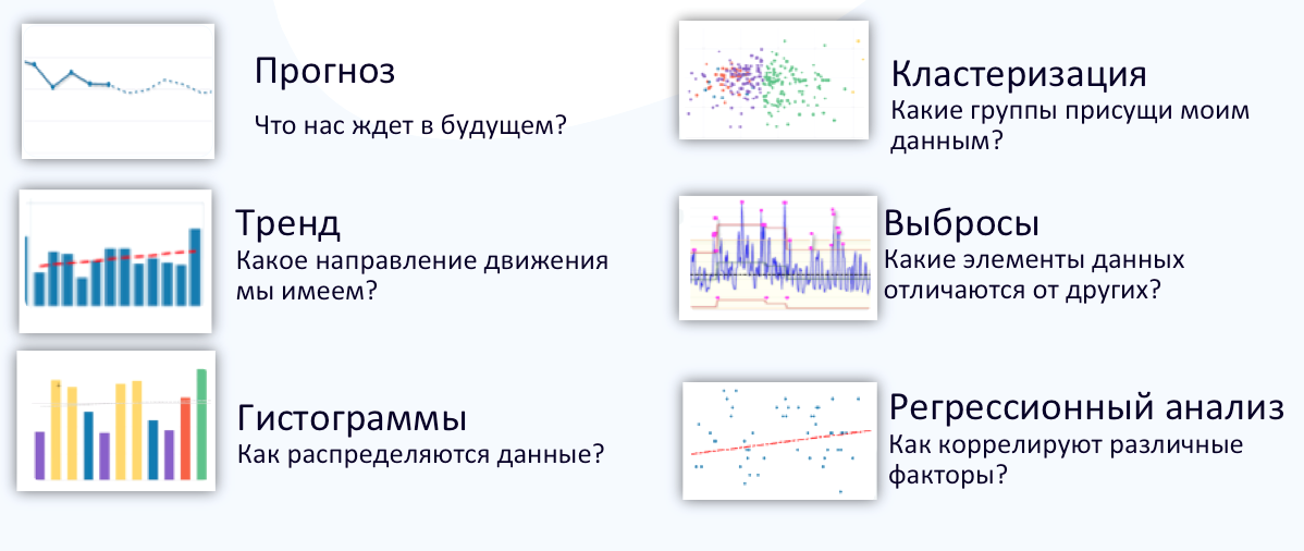 Data Visualization: Data Discovery от Oracle BI - 7