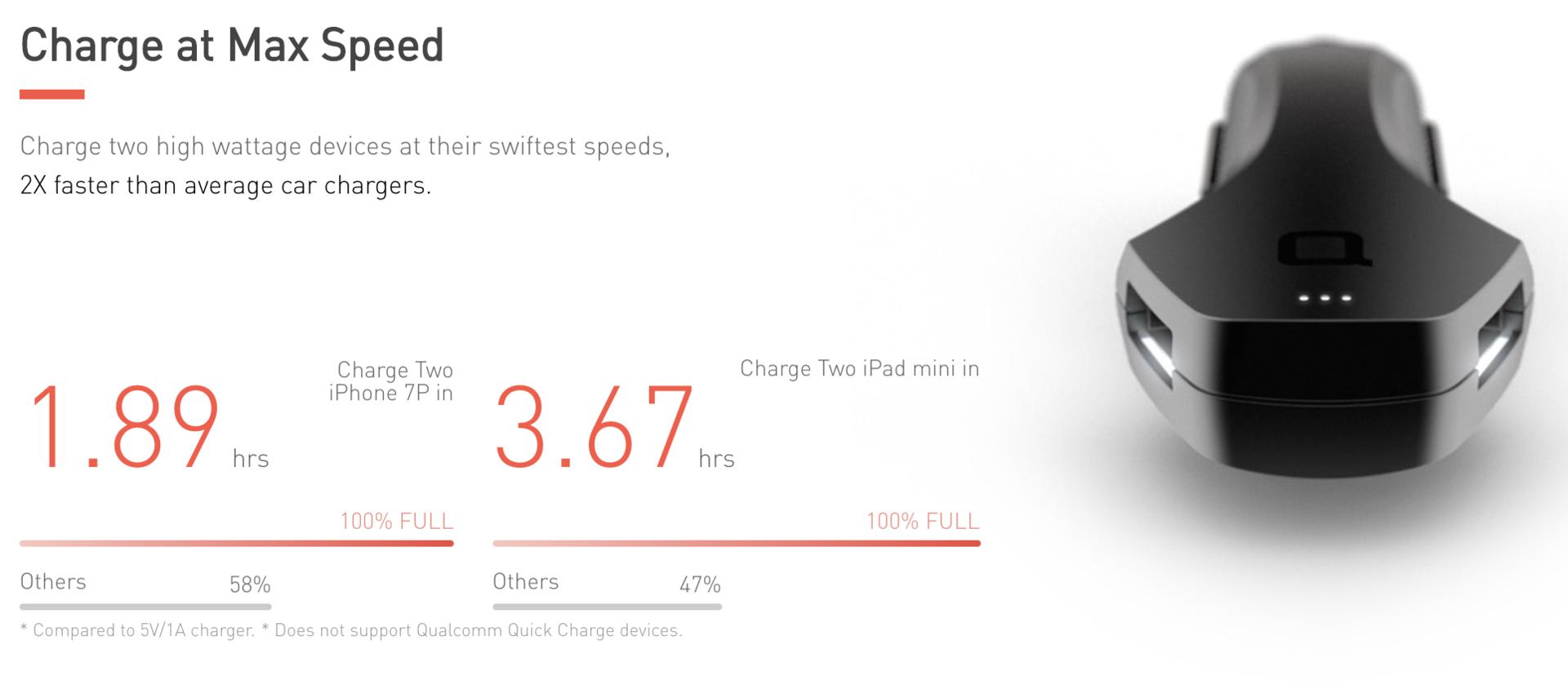 ZUS: 16% за 15 минут. Зарядка в автомобиль с функциями Bluetooth-метки - 17