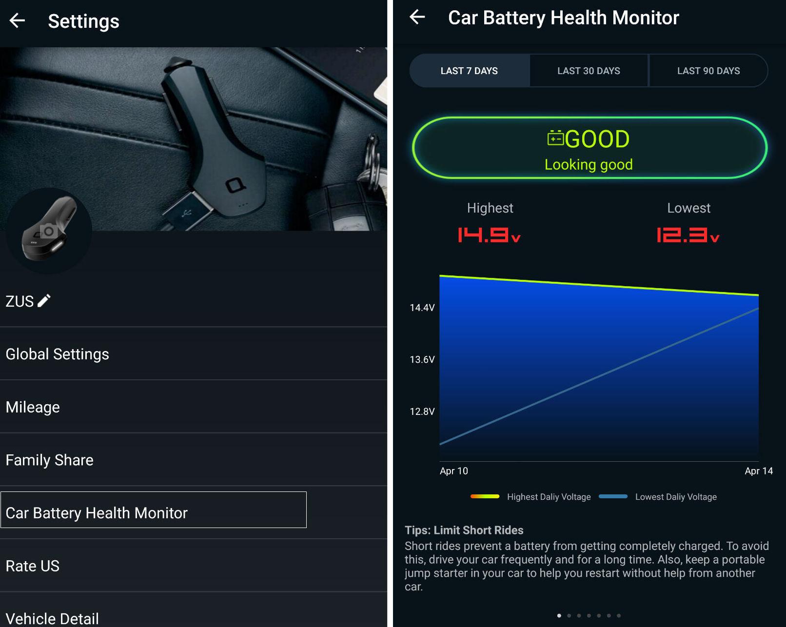 ZUS: 16% за 15 минут. Зарядка в автомобиль с функциями Bluetooth-метки - 20