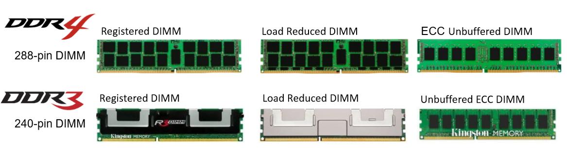 «Кривой» сервер весь ЦОД портит! Что следует помнить при выборе серверной памяти - 7