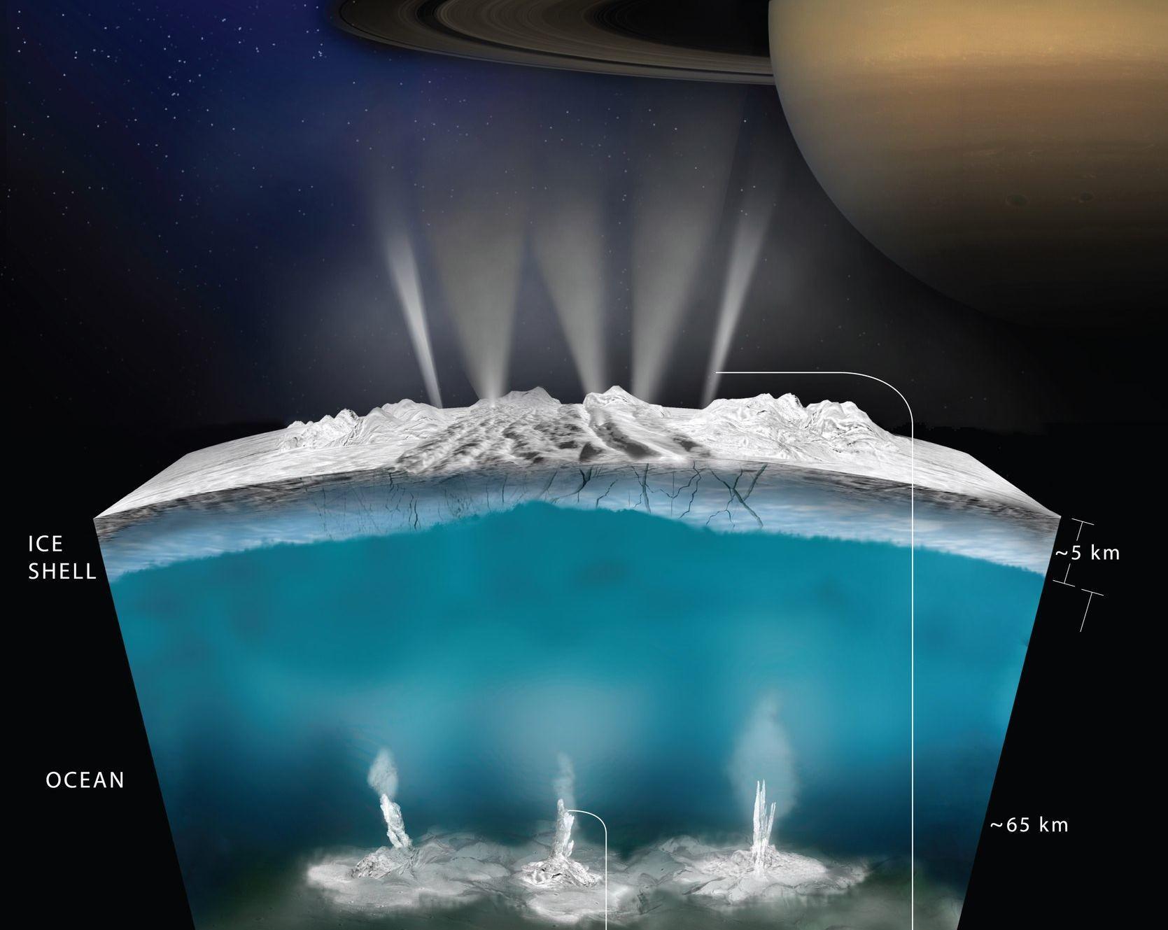 НАСА: на Энцеладе есть все условия для зарождения и поддержания жизни - 1