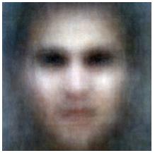 Исследование положения глаз у более 1000000 лиц: правило золотого сечения или правило третей? - 107