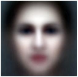 Исследование положения глаз у более 1000000 лиц: правило золотого сечения или правило третей? - 38