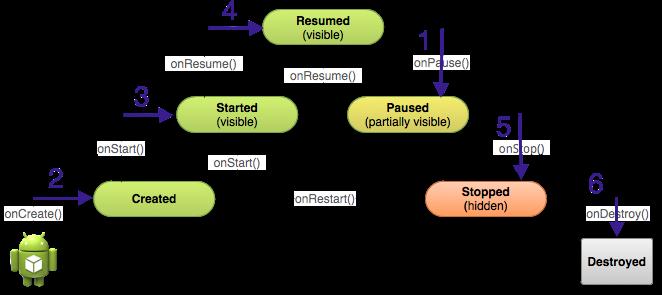 Системный подход к тестированию Android-приложений, или О чем молчали разработчики - 10