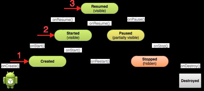 Системный подход к тестированию Android-приложений, или О чем молчали разработчики - 6