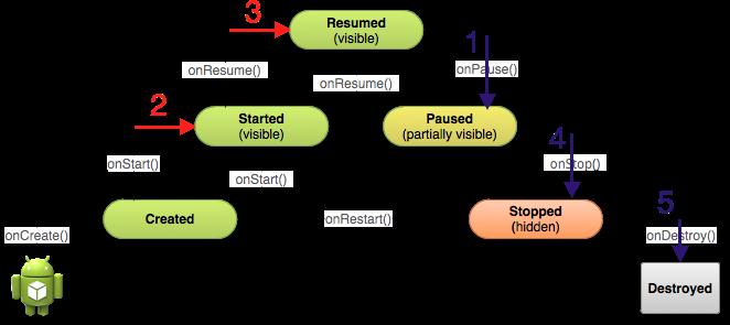Системный подход к тестированию Android-приложений, или О чем молчали разработчики - 8