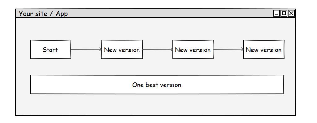 Теория постепенных изменений или почему понятие «новая версия» должно уйти в прошлое - 1