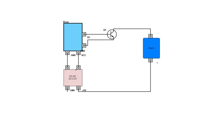 Удаленное управления сигнализацией с телефона или компьютера - 2