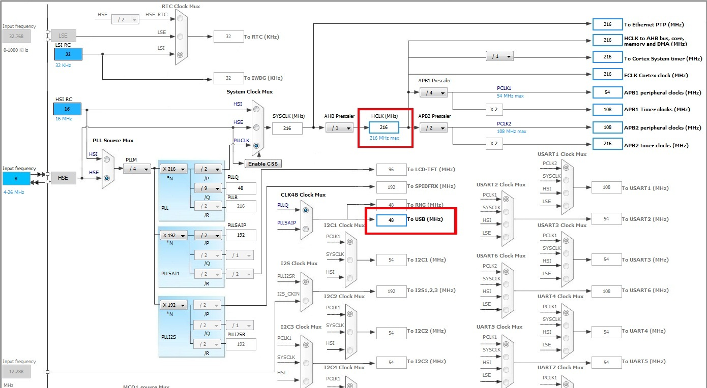 Начинаем работать в STM32CubeMX. Часть 3 - 4