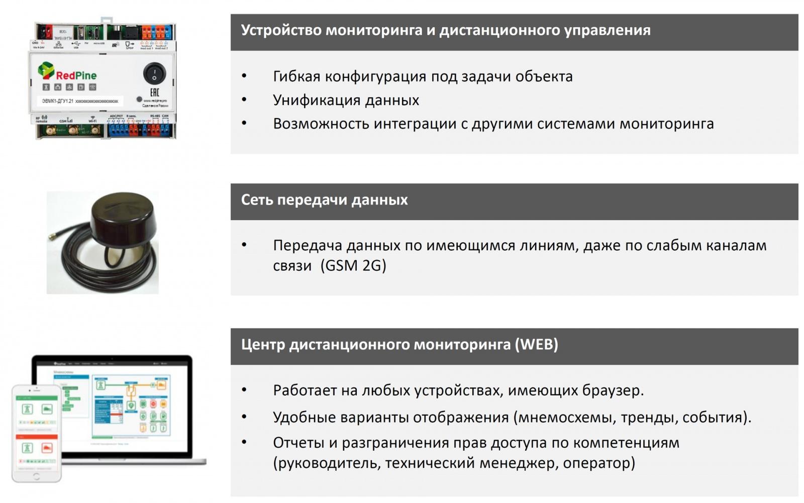 Российская система мониторинга RedPine — от проблемы к рождению нового продукта - 3