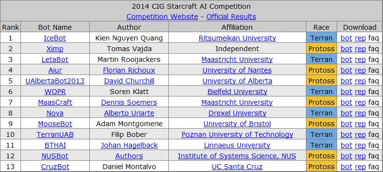 История соревнований ИИ по Starcraft - 10