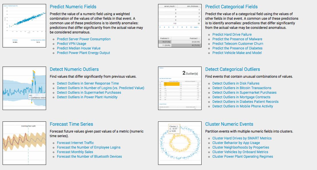 Обзор Splunk Machine Learning Toolkit - 1