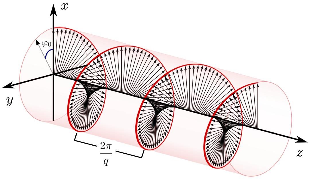 Вычисление коэффициентов прохождения и отражения для плоской волны, падающей на стопку пластин - 47