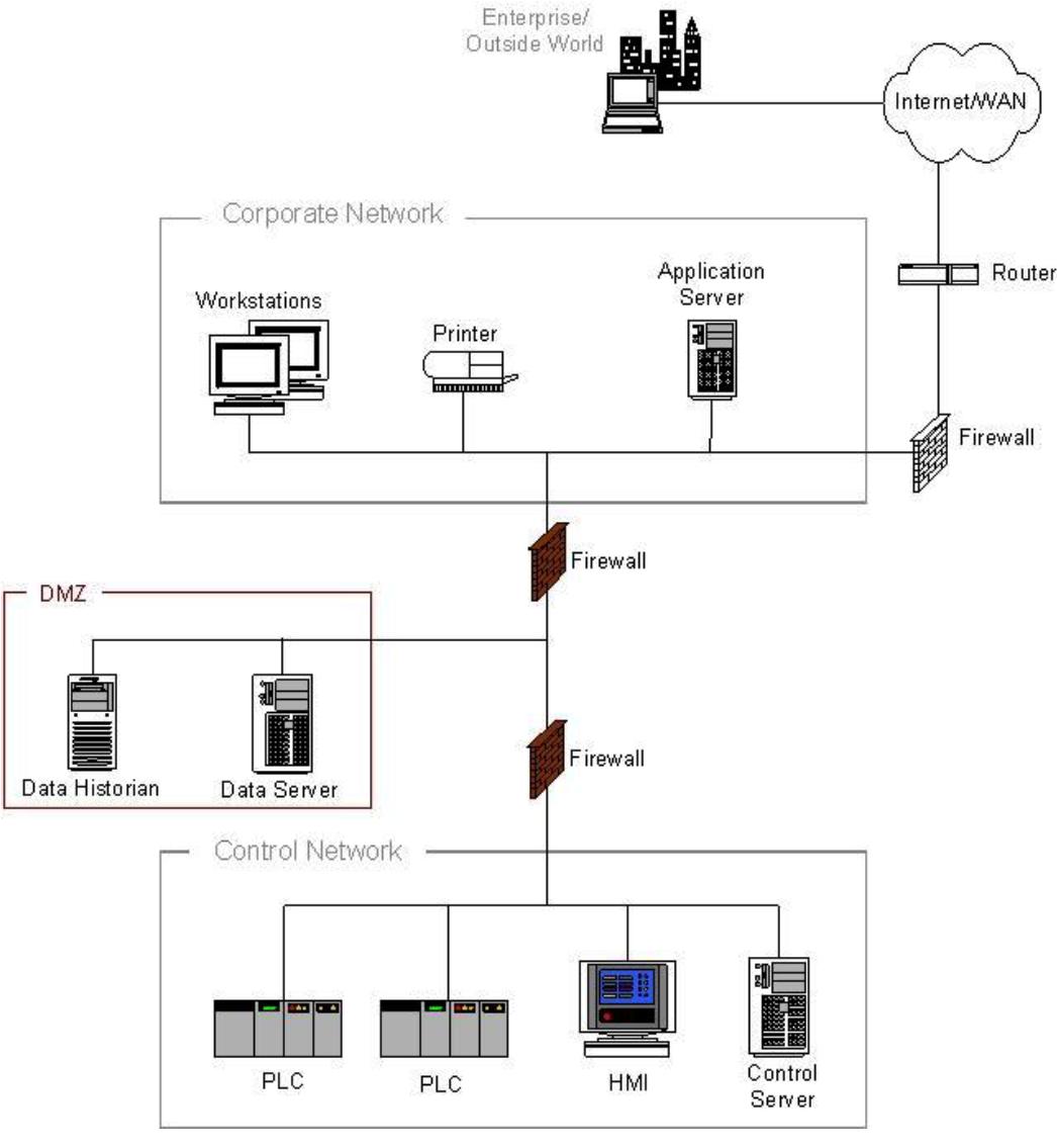 Функциональная безопасность, часть 7 из 7. Методы обеспечения информационной и функциональной безопасности - 13