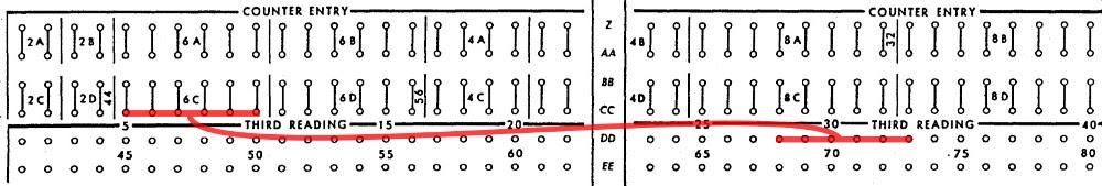 Подготовка налогов в 1950-м году: «программирование» IBM 403 при помощи штекерной панели - 10