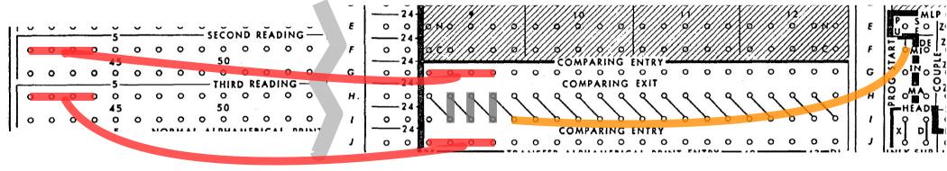 Подготовка налогов в 1950-м году: «программирование» IBM 403 при помощи штекерной панели - 12