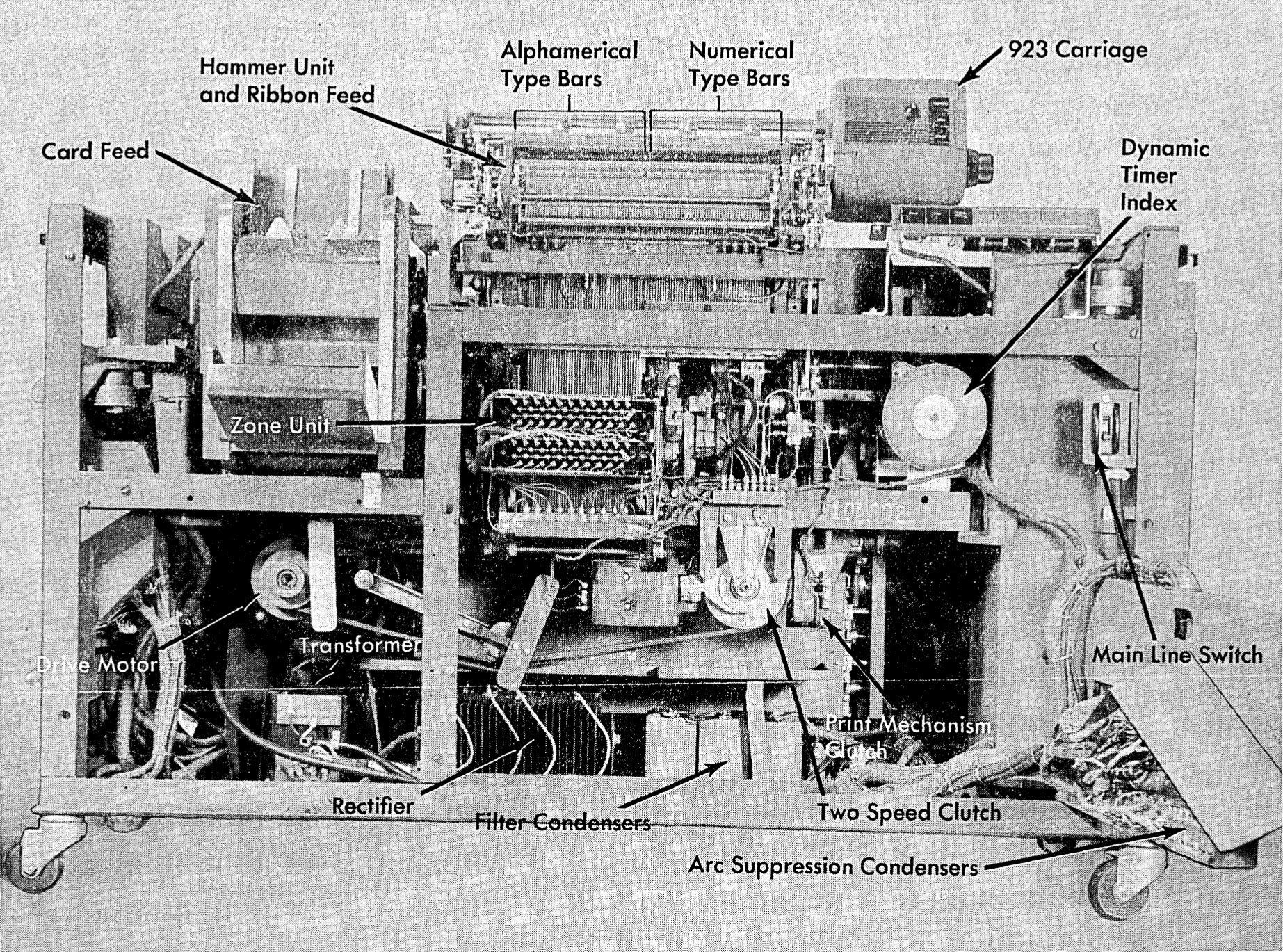 Подготовка налогов в 1950-м году: «программирование» IBM 403 при помощи штекерной панели - 17