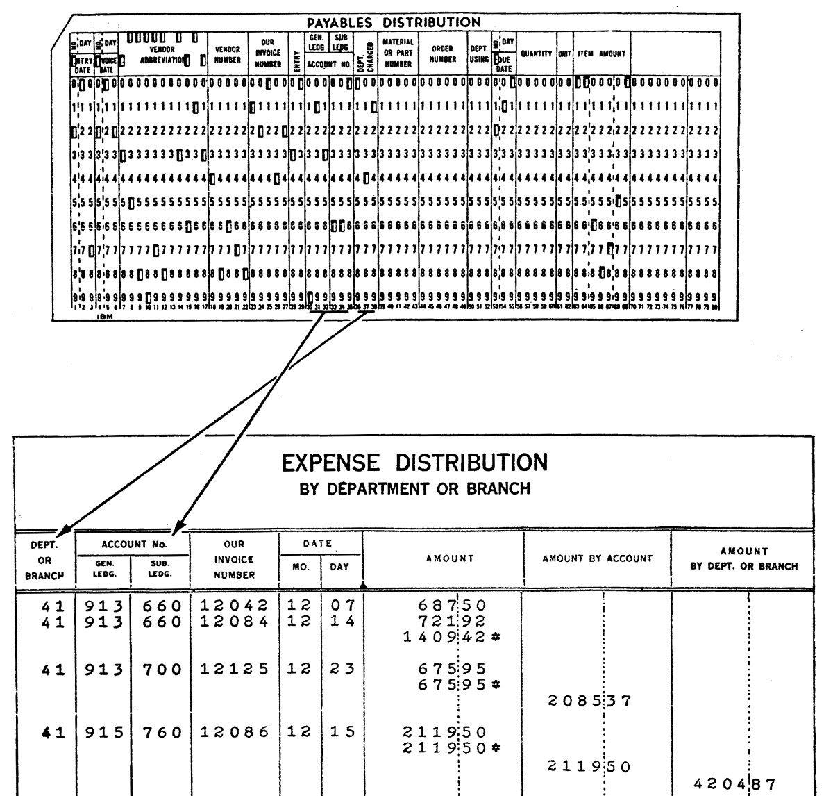 Подготовка налогов в 1950-м году: «программирование» IBM 403 при помощи штекерной панели - 2