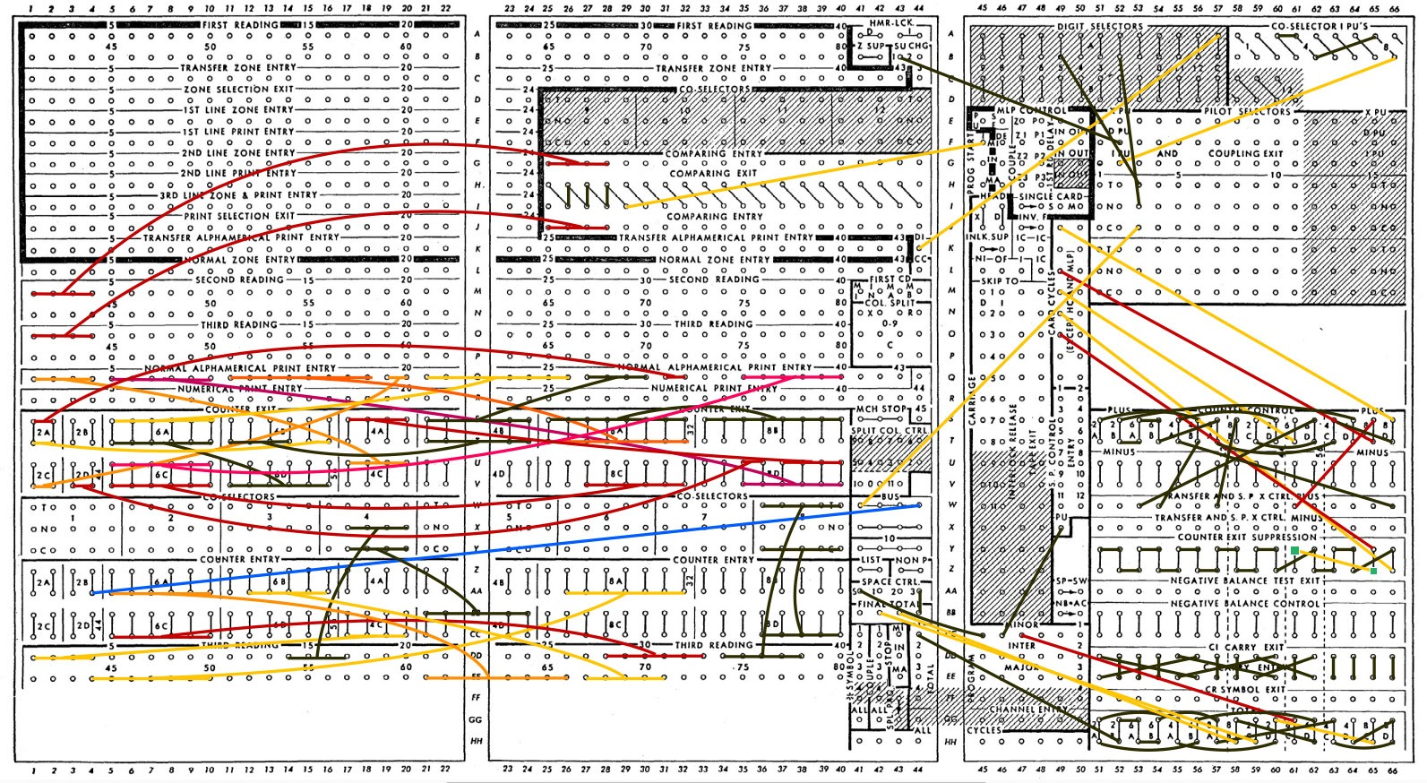 Подготовка налогов в 1950-м году: «программирование» IBM 403 при помощи штекерной панели - 8