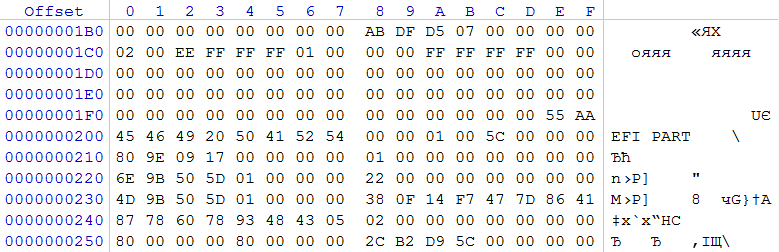 Восстановление данных из поврежденного массива RAID 5 в NAS под управлением Linux - 2