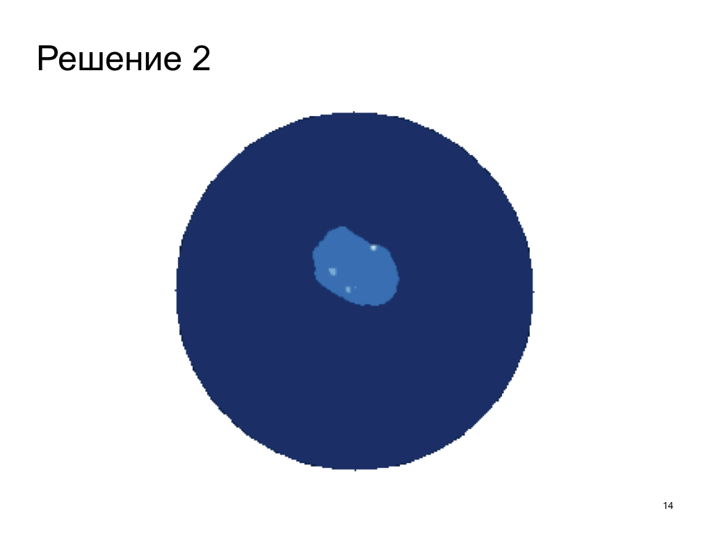 Как мы делали краткосрочный прогноз осадков. Лекция в Яндексе - 5