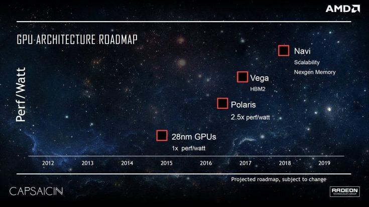 16 мая AMD расскажет о новых процессорах и видеокартах