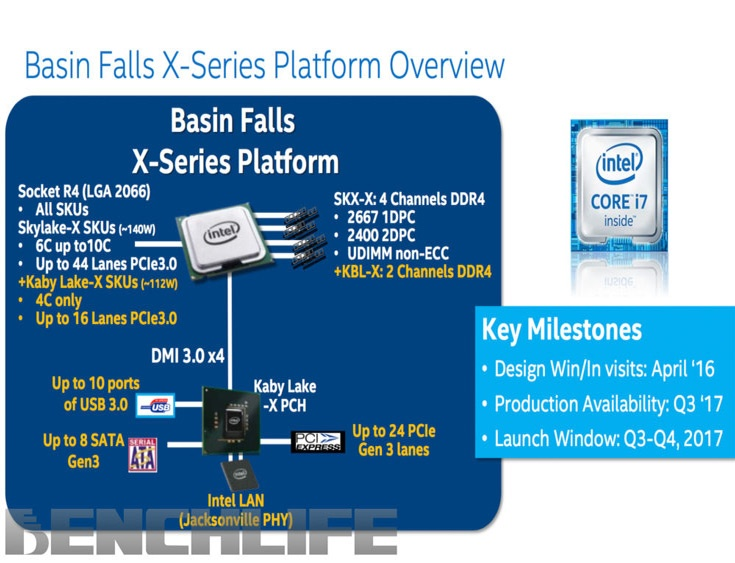 Процессоры Intel Skylake-X и Kabylake-X выйдут раньше, чем ожидалось