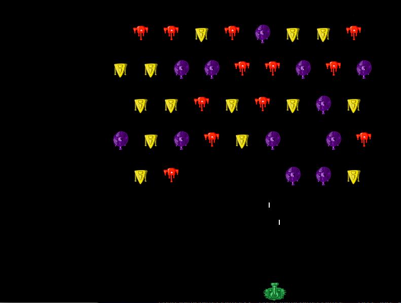 Делаем Space Invaders на Love2d и Lua - 5