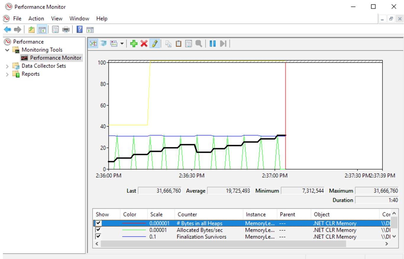 12 инструментов для отладки .NET-приложений по производительности и по памяти - 2