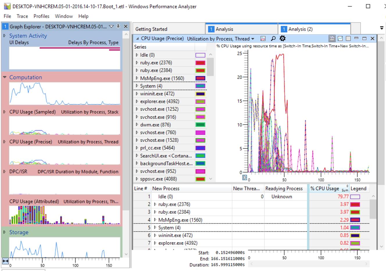 12 инструментов для отладки .NET-приложений по производительности и по памяти - 3