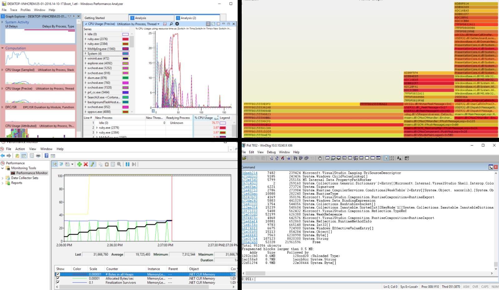 12 инструментов для отладки .NET-приложений по производительности и по памяти - 1