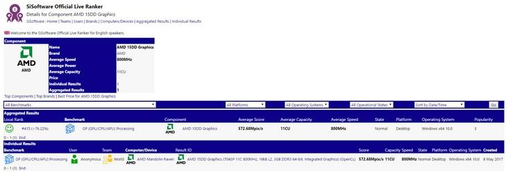 Один из гибридных процессоров AMD Raven Ridge получит GPU Vega с 704 потоковыми процессорами - 2