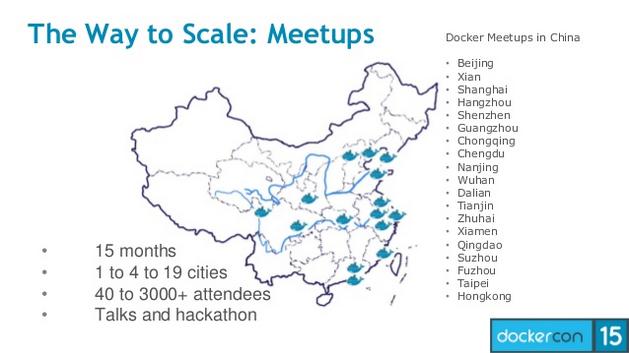 Docker в Китае: статистика использования и истории успеха - 3