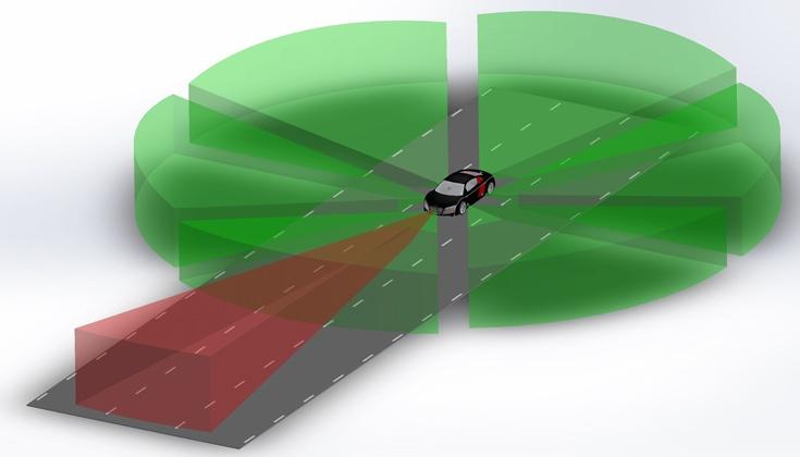 Особенностью лидаров Cepton является использование запатентованной технологии «микродвижения»