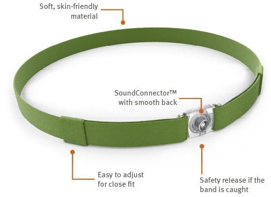 Oticon представили неимплантируемый слуховой аппарат для детей на базе технологии костной проводимости - 3