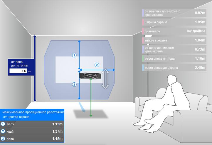 Как выбрать проектор для дома? Обзор линейки домашних проекторов Epson 2017 года - 4