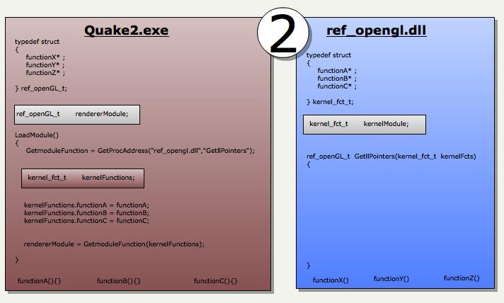 Обзор исходного кода Quake 2 - 10