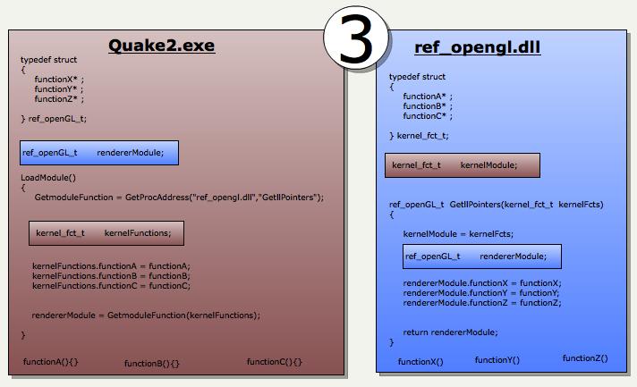 Обзор исходного кода Quake 2 - 11