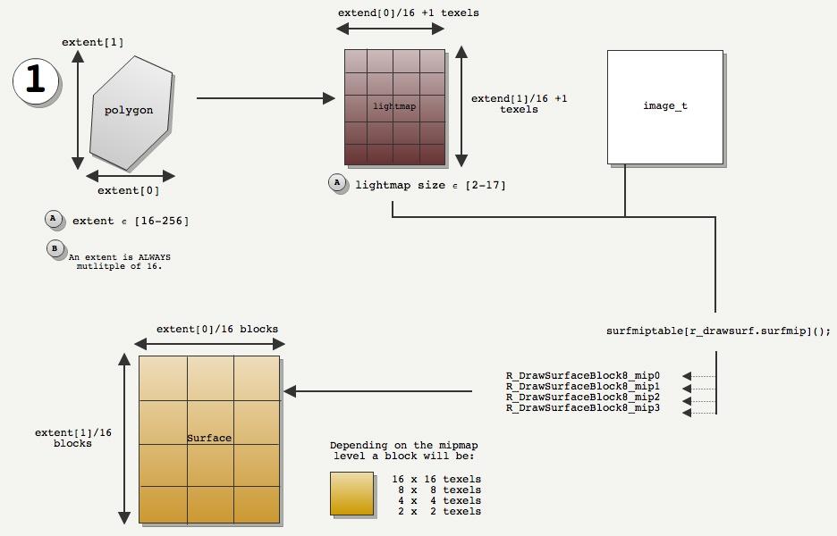 Обзор исходного кода Quake 2 - 34